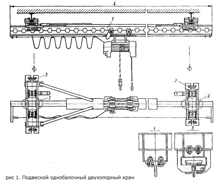 Мостовые краны монтажная схема